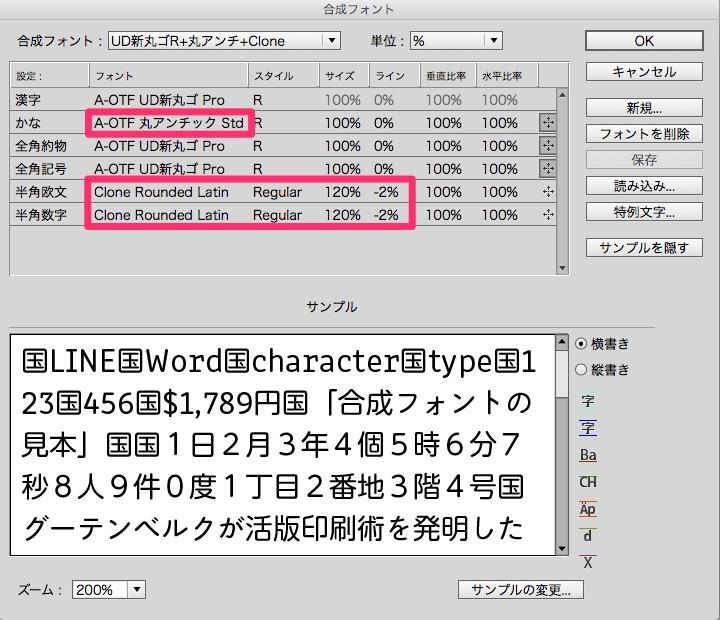 Fontset:UD新丸ゴ+丸アンチック+Clone Rounded Latin|モダンな丸ゴシックの合成フォントを作る